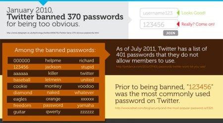 Lo que pasa cuando se descuida la seguridad en Twitter, la infografía de la semana