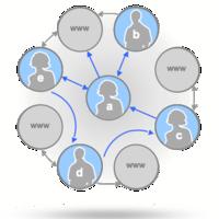 Google Social Graph, recuperando a nuestros contactos por la red
