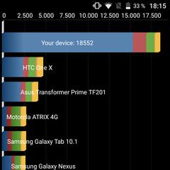 Foto 9 de 9 de la galería benchmarks-umidigi-c-note en Xataka Android