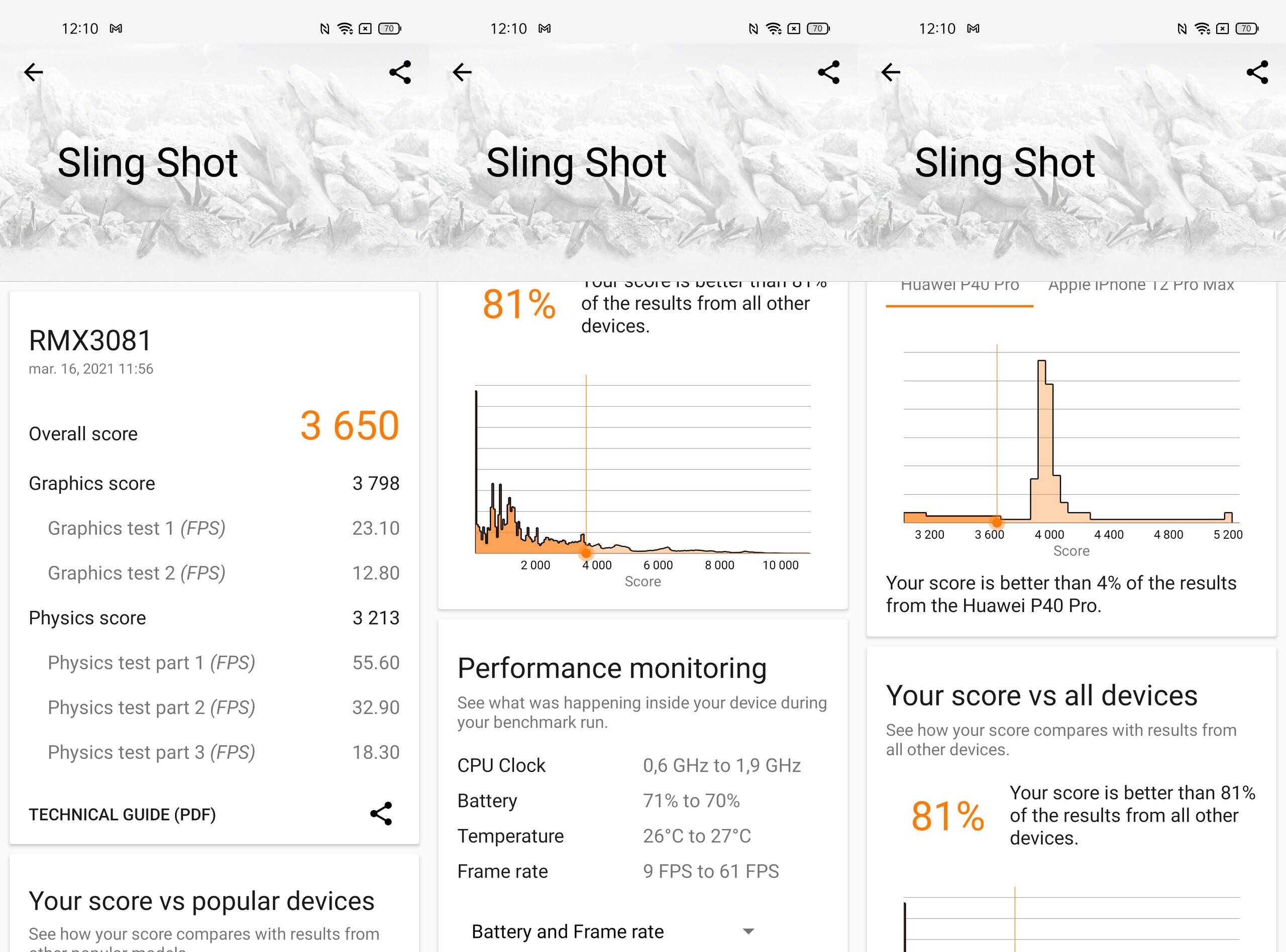 Foto de Realme 8 Pro, benchmarks (1/4)