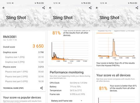 Realme 8 Pro, benchmarks