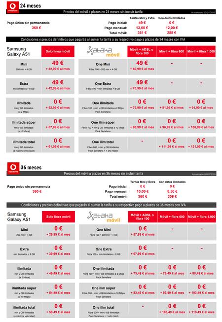 Precios Del Samsung Galaxy A51 A Plazos Con Tarifas Vodafone