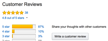 Someone has analyzed the fake review business on Amazon.  They have much greater impact than we think