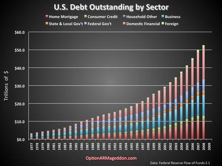 Aquí están los 50 billones de dólares