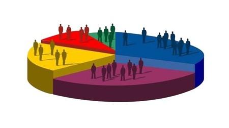 Motivos para elegir los medios sociales de empresa-1