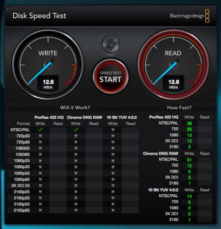 Test Velocidad Sandisk Connect