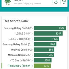 Foto 18 de 30 de la galería moto-g4-benchmarks en Xataka Android