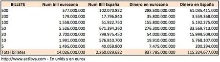 billetes-eurozona-billetes-espana-euros.jpg