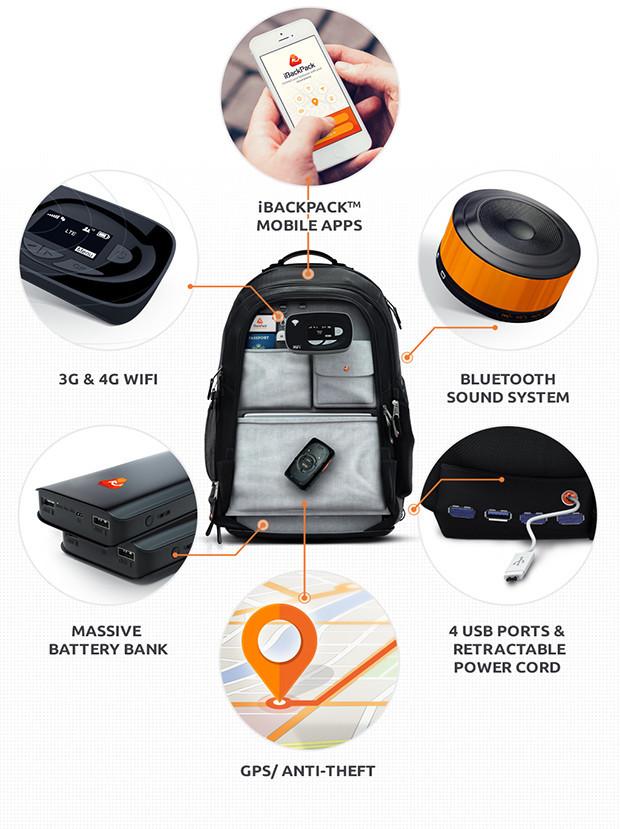 Ibackpack 01