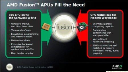 AMD Fusion slide