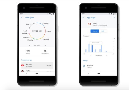 El 'Digital Wellbeing' de Android Pie no está listo aun, pero ya te puedes apuntar a su beta o bajar su APK