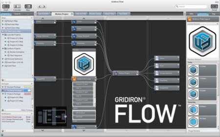 Gridiron Flow: La aplicación definitiva para el control de nuestro flujo de trabajo
