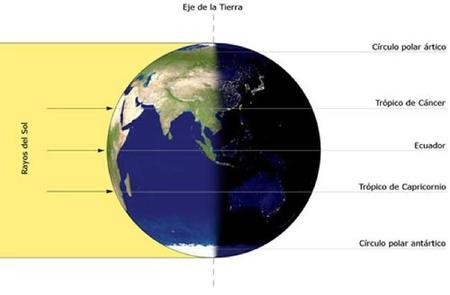 Con el equinoccio de septiembre comienza el otoño de 2014