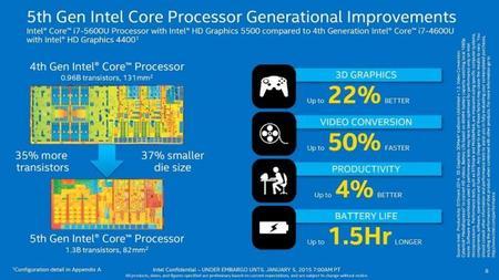 Intel Broadwell Vs Haswell