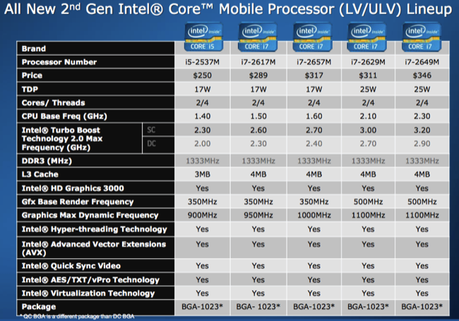 intel-core-mobile-list-2.png