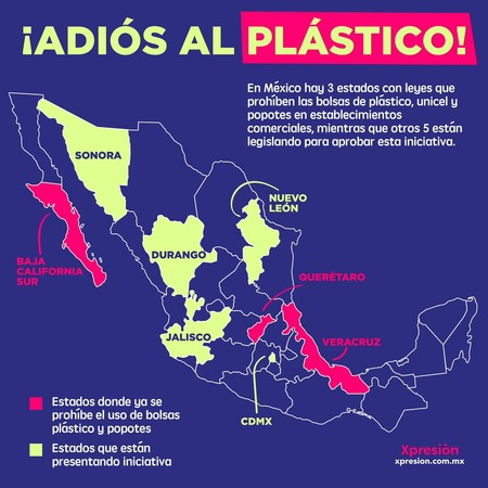 Prohibido Bolsas Plastico Popotes Mexico