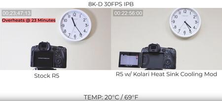 Canon ESO R5 disipador de calor