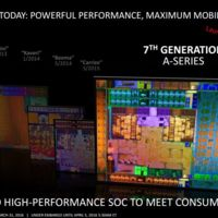 AMD adelanta detalles de Bristol Ridge, sus nuevas APUs para portátiles