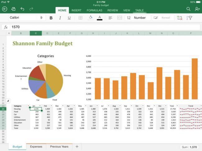La acelerada carrera de Microsoft por mantener el negocio de Office