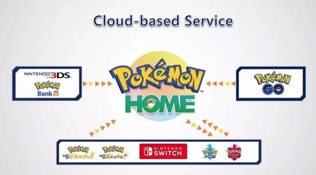 Pokémon Home, la aplicación para almacenar miles de Pokémon, ya está para descargar gratis en Nintendo Switch, iOS y Android
