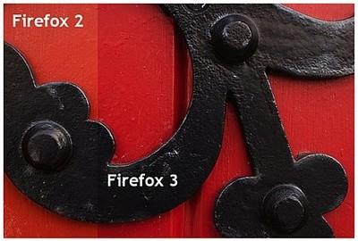 Como activar la gestión de perfiles de color en Firefox 3