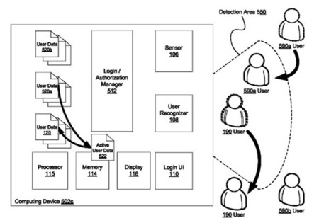 Patente desbloqueo facial mutiusuarios en Android