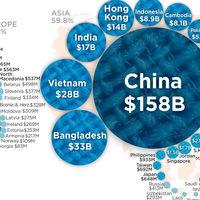 Los países que más ropa exportan al resto del planeta, ilustrados en un mapa