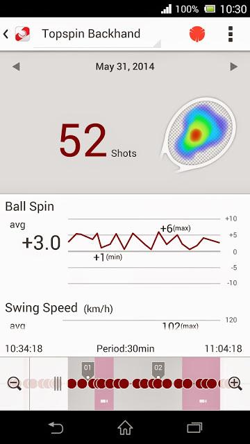 Foto de Sony Smart Tennis Sensor (8/15)