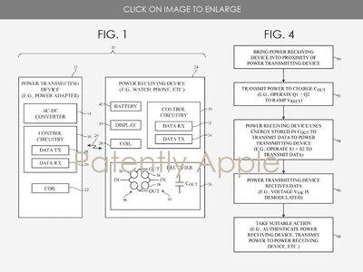 Apple patenta un cargador inalámbrico con prioridad para cada dispositivo