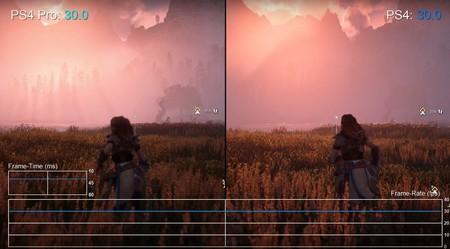 Horizon: Zero Dawn ofrece el mismo rendimiento en PS4 y PS4 Pro, pero la resolución es distinta