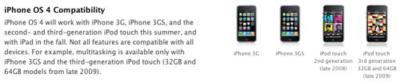 La polémica compatibilidad del iPhone OS 4.0 con antiguos modelos