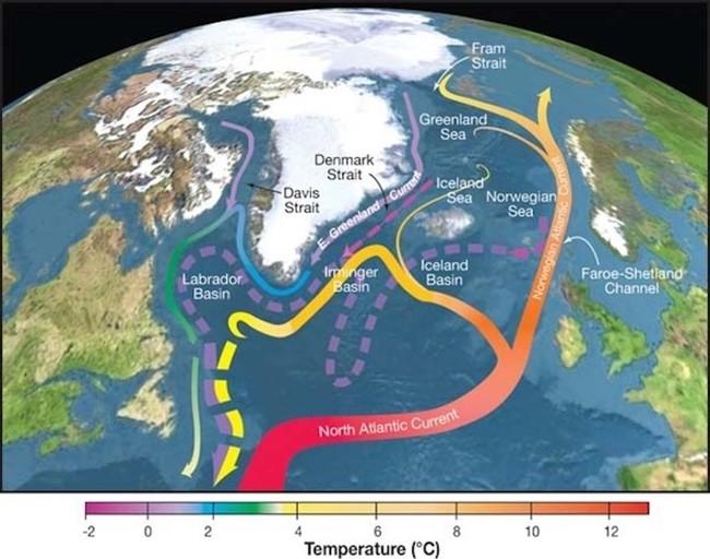 corriente atlántica