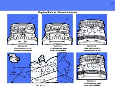2015 08 31 16 16 11 Https Ia601403 Us Archive Org 11 Items Pdfy Crpzrqe7yadzxwnf Astronauts Manual
