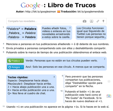 Google+, hoja de trucos