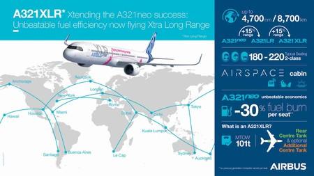 A321xlr Infografic