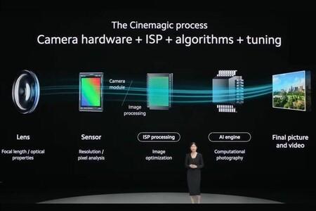 Xiaomi 11t Pro Camara