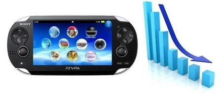 Las ventas de PS Vita en Japón siguen cayendo y cayendo