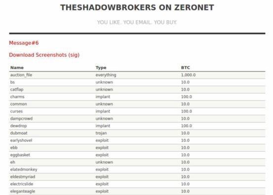 Shadow Brockers Zeronet