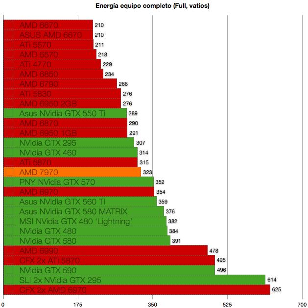 AMD 7970 benchmark