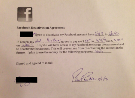 facebook contrato