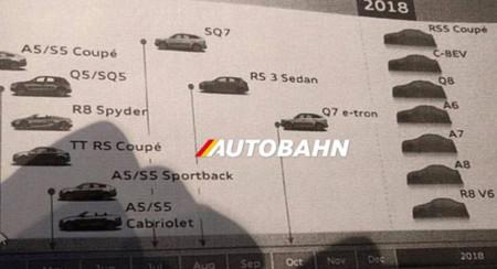 Aunque te entristezca habrá Audi R8 V6 en 2018