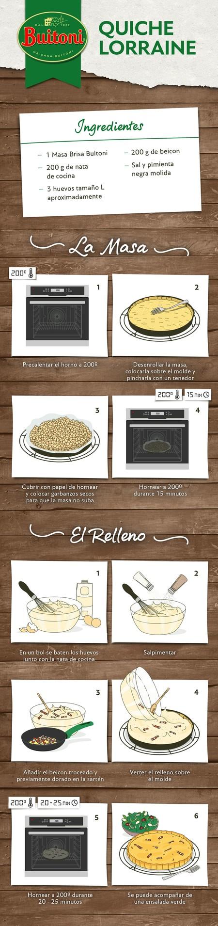 Infografia Buitoni Quiche Lorraine
