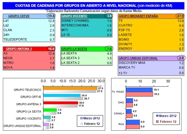 audiencias2