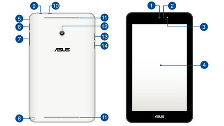 Un manual de usuario confirma el ASUS VivoTab 8 con Windows 8.1 y soporte para stylus Wacom