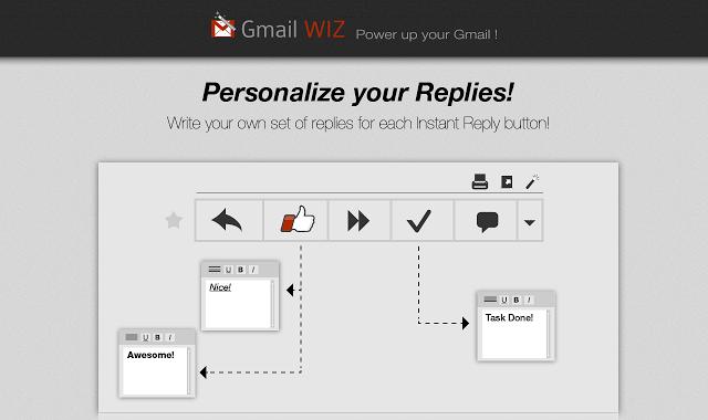 GmailWiz para Google Chrome