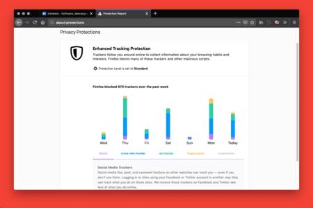 Firefox te ofrecerá un reporte detallado de todos los rastreadores que ha bloqueado por ti, desde anuncios hasta cryptominers