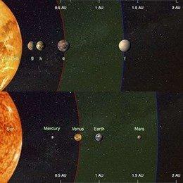 Se encuentran cuatro planetas 'tipo Tierra' en la estrella 'tipo Sol' más próxima