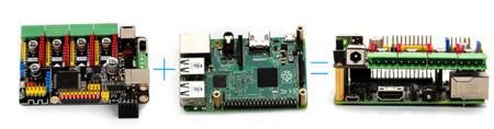 Raspberry Pi y MegaPi