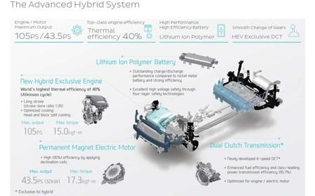 Hyundai 04