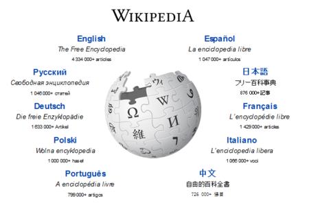 Ya te puedes descargar la Wikipedia completa en nada menos que 40 GB